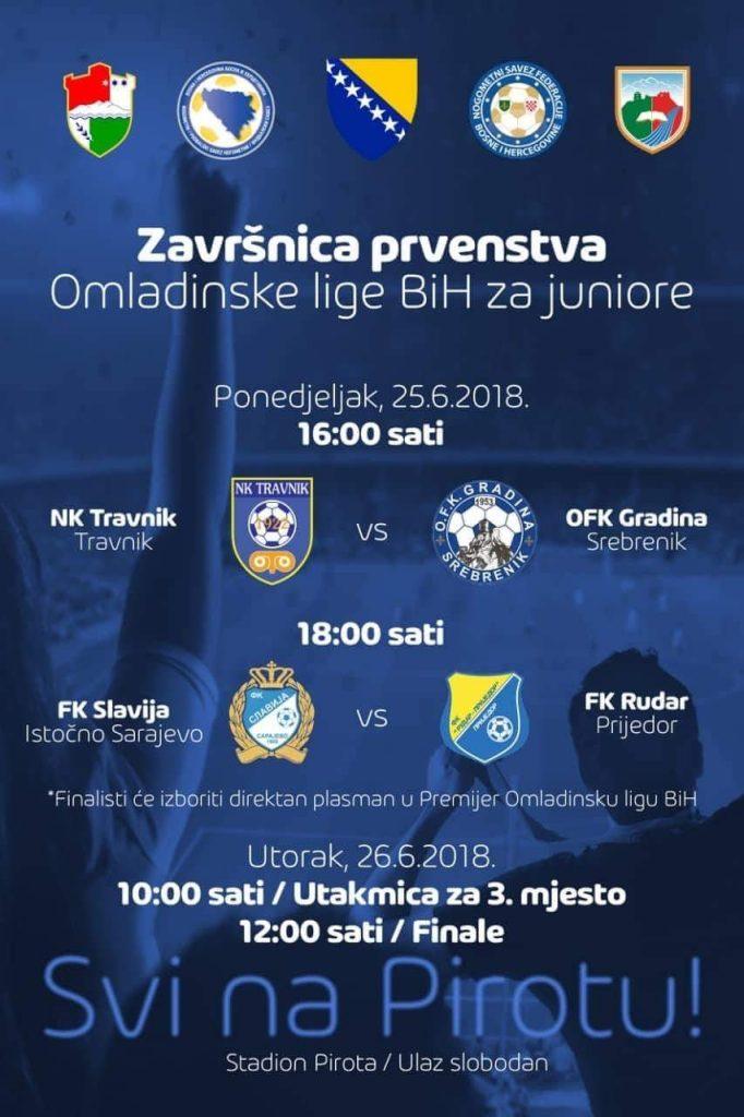 Travnik domaćin završnice Omladinske lige BiH
